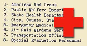 List of organizations with American Red Cross at #1, Public Welfare Department at #2, State Health Dept. at #3