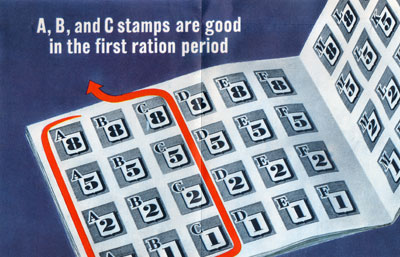 "Illustration of a sheet of stamps from a ration book. It reads, ""A, B, and C stamps are good in the first ration period."""