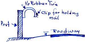 Drawing of post with 1/2 a ruber tire hanging from the top with a clip for holding mail at one end.
