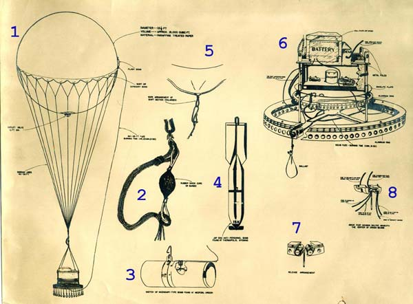 Drawing of balloon bomb parts. Description of parts below.